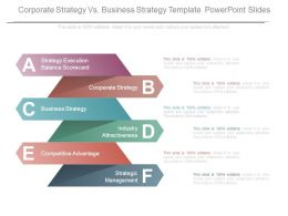 Corporate Strategy Vs Business Strategy Template Powerpoint Slides