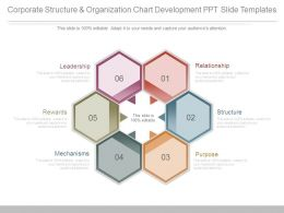 corporate_structure_and_organization_chart_development_ppt_slide_templates_Slide01