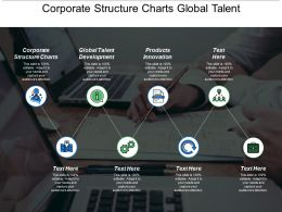Corporate Structure Charts Global Talent Development Products Innovation Cpb