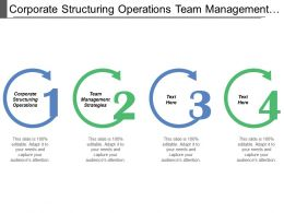 Corporate Structuring Operations Team Management Strategies Balance Sheet