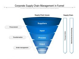 Corporate Supply Chain Management In Funnel