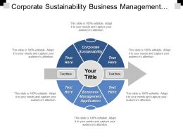 Corporate Sustainability Business Management Application Best Marketing Strategy Cpb