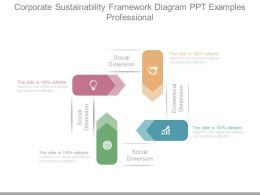 Corporate Sustainability Framework Diagram Ppt Examples Professional