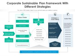 Corporate Sustainable Plan Framework With Different Strategies