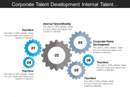 Corporate Talent Development Internal Talent Mobility Crisis Management Cpb