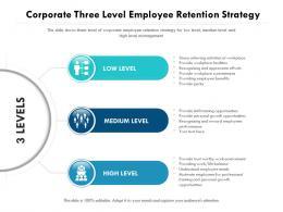 Corporate Three Level Employee Retention Strategy