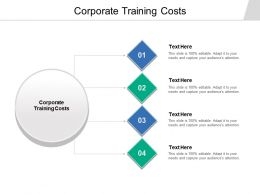 Corporate Training Costs Ppt Powerpoint Presentation Gallery Styles Cpb