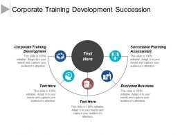 Corporate Training Development Succession Planning Assessment Evolution Business Cpb
