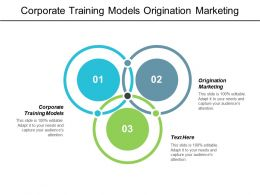 Corporate Training Models Origination Marketing Succession Planning Executive Cpb