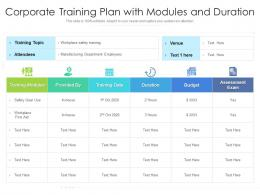 Corporate Training Plan With Modules And Duration