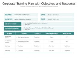 Corporate Training Plan With Objectives And Resources
