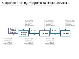 Corporate Training Programs Business Services Efficiency Effectiveness Lean Operations Cpb