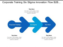 Corporate Training Six Stigma Innovation Flow B2b Communications Cpb