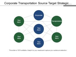 Corporate Transportation Source Target Strategic Evaluation Initial Diligence