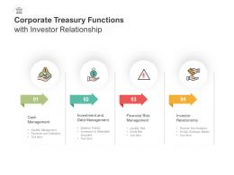 Corporate Treasury Functions With Investor Relationship