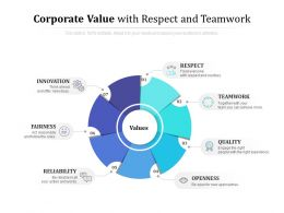 Corporate Value With Respect And Teamwork