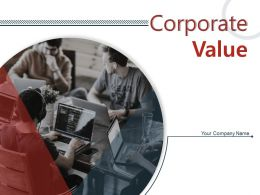 Corporate Values Organization Teamwork Innovation Accountability Improvement