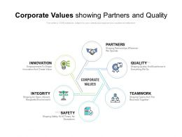 Corporate Values Showing Partners And Quality