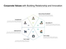 Corporate Values With Building Relationship And Innovation