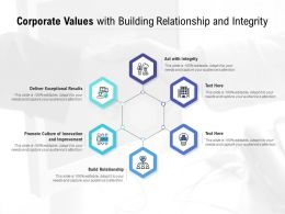 Corporate Values With Building Relationship And Integrity