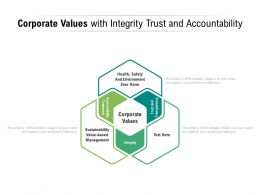 Corporate Values With Integrity Trust And Accountability