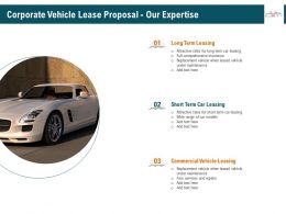 Corporate Vehicle Lease Proposal Our Expertise Ppt Template