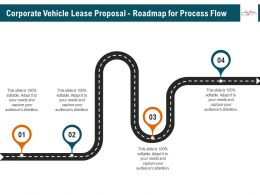 Corporate Vehicle Lease Proposal Roadmap For Process Flow Ppt Inspiration