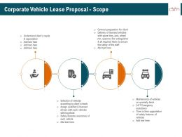 Corporate Vehicle Lease Proposal Scope Ppt Ideas