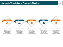 Corporate Vehicle Lease Proposal Timeline Ppt Gallery