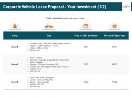 Corporate Vehicle Lease Proposal Your Investment R351 Ppt Layouts