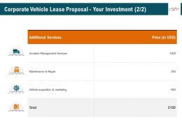 Corporate Vehicle Lease Proposal Your Investment R352 Ppt Layouts