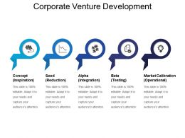 Corporate Venture Development Ppt Slide Design