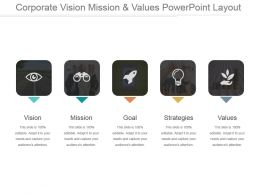 Corporate Vision Mission And Values Powerpoint Layout