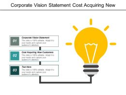 Corporate Vision Statement Cost Acquiring New Customers Failure Analysis Cpb