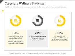 Corporate Wellness Statistics Fitness Center Health Club And Gym Ppt Powerpoint Presentation Slides Gallery