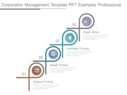 Corporation Management Template Ppt Examples Professional