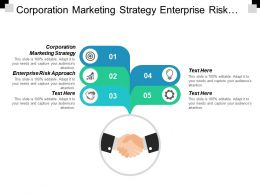 Corporation Marketing Strategy Enterprise Risk Management Approach Risk Development Cpb