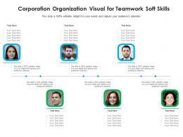 Corporation Organization Visual For Teamwork Soft Skills Infographic Template