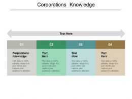 Corporations Knowledge Ppt Powerpoint Presentation File Graphics Download Cpb