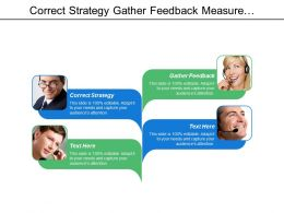 Correct Strategy Gather Feedback Measure Performance Analyze Benchmark Augment