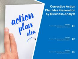 Corrective Action Plan Idea Generation By Business Analyst
