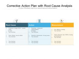 Corrective Action Plan With Root Cause Analysis