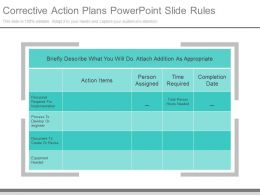 Corrective Action Plans Powerpoint Slide Rules