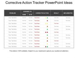 Corrective Action Tracker PowerPoint Ideas