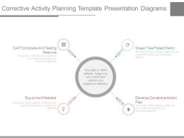 Corrective Activity Planning Template Presentation Diagrams