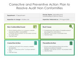 Corrective And Preventive Action Plan To Resolve Audit Non Conformities