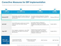 Corrective Measures For ERP Implementation Ppt Powerpoint Presentation Styles