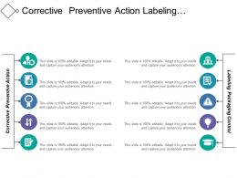 Corrective Preventive Action Labeling Packaging Control Action Change