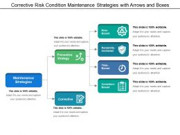 Corrective Risk Condition Maintenance Strategies With Arrows And Boxes