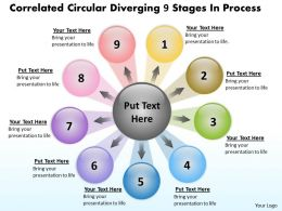 correlated circular diverging 9 stages process Cycle Network PowerPoint templates